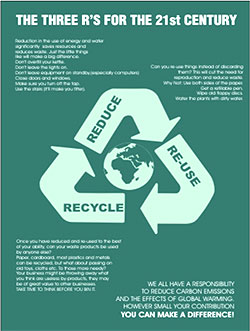 Recycle Reuse Reduce information poster
