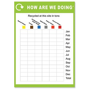 Recycle Measurement Chart